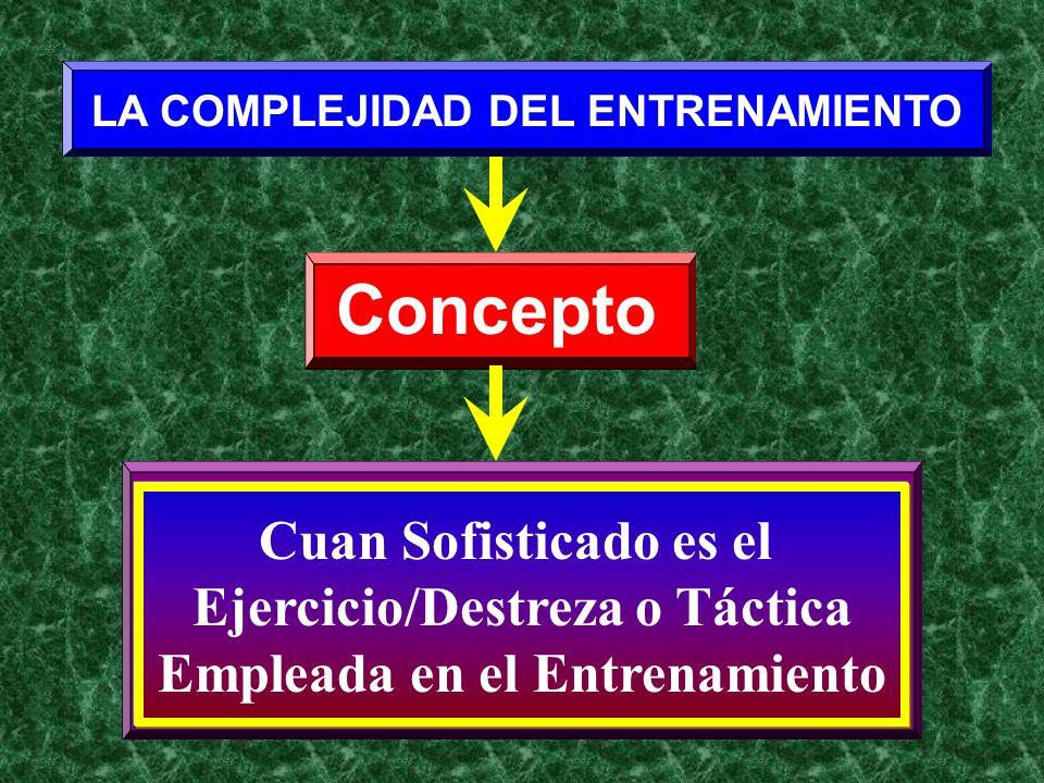 Concepto Cuan Sofisticado es el Ejercicio/Destreza o Táctica