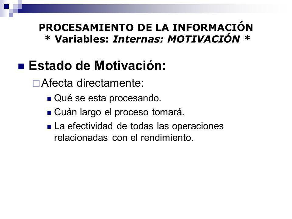 PROCESAMIENTO DE LA INFORMACIÓN * Variables: Internas: MOTIVACIÓN *