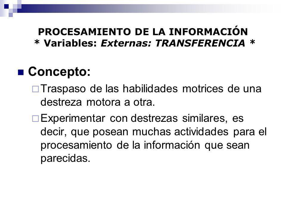 PROCESAMIENTO DE LA INFORMACIÓN * Variables: Externas: TRANSFERENCIA *