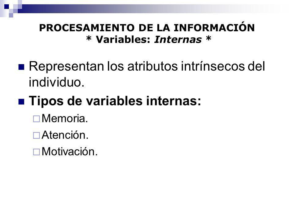 PROCESAMIENTO DE LA INFORMACIÓN * Variables: Internas *