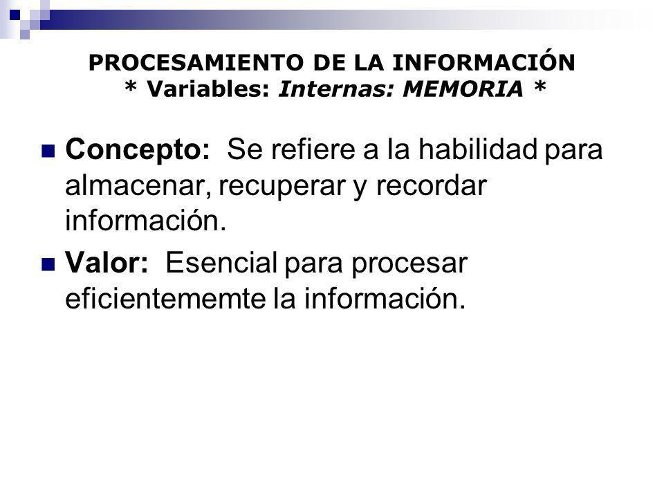 PROCESAMIENTO DE LA INFORMACIÓN * Variables: Internas: MEMORIA *