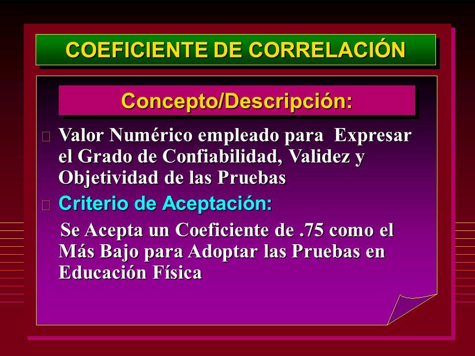 COEFICIENTE DE CORRELACIÓN Concepto/Descripción: