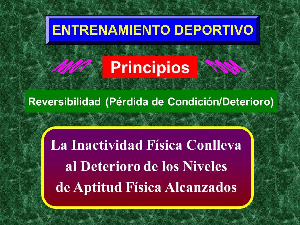 Principios La Inactividad Física Conlleva al Deterioro de los Niveles