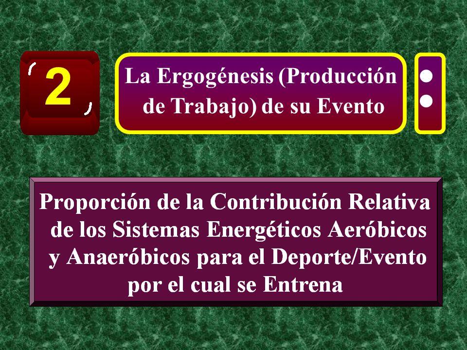 La Ergogénesis (Producción de Trabajo) de su Evento