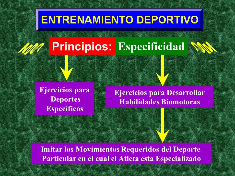 Principios: Especificidad Ejercicios para Ejercicios para Desarrollar