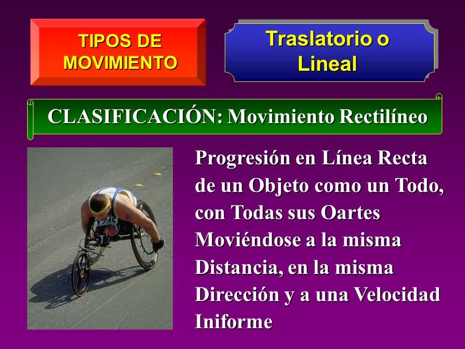CLASIFICACIÓN: Movimiento Rectilíneo