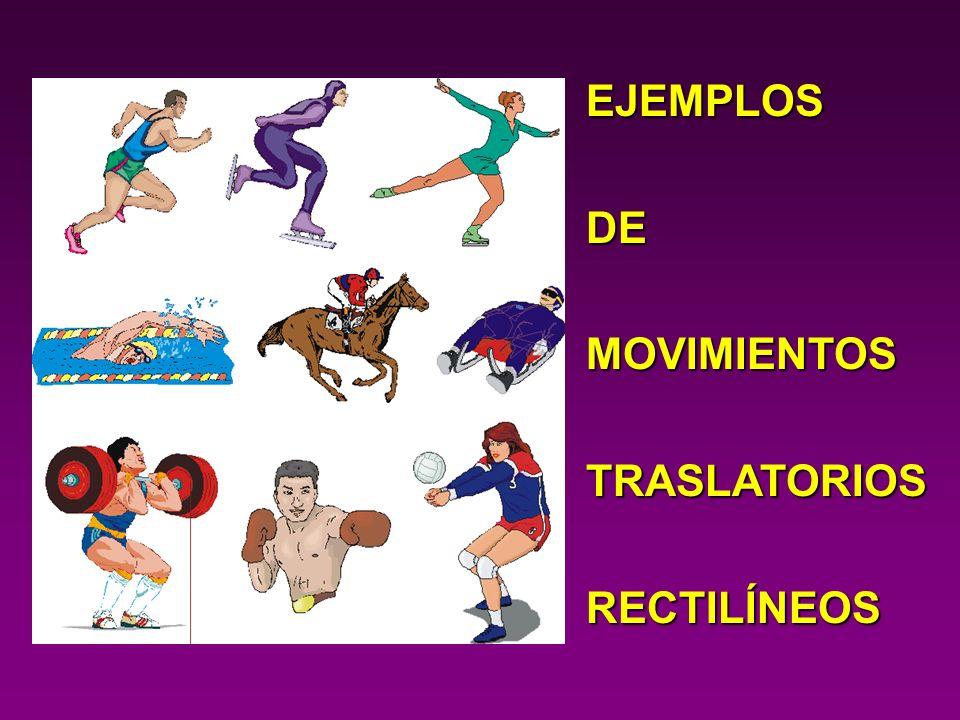 EJEMPLOS DE MOVIMIENTOS TRASLATORIOS RECTILÍNEOS