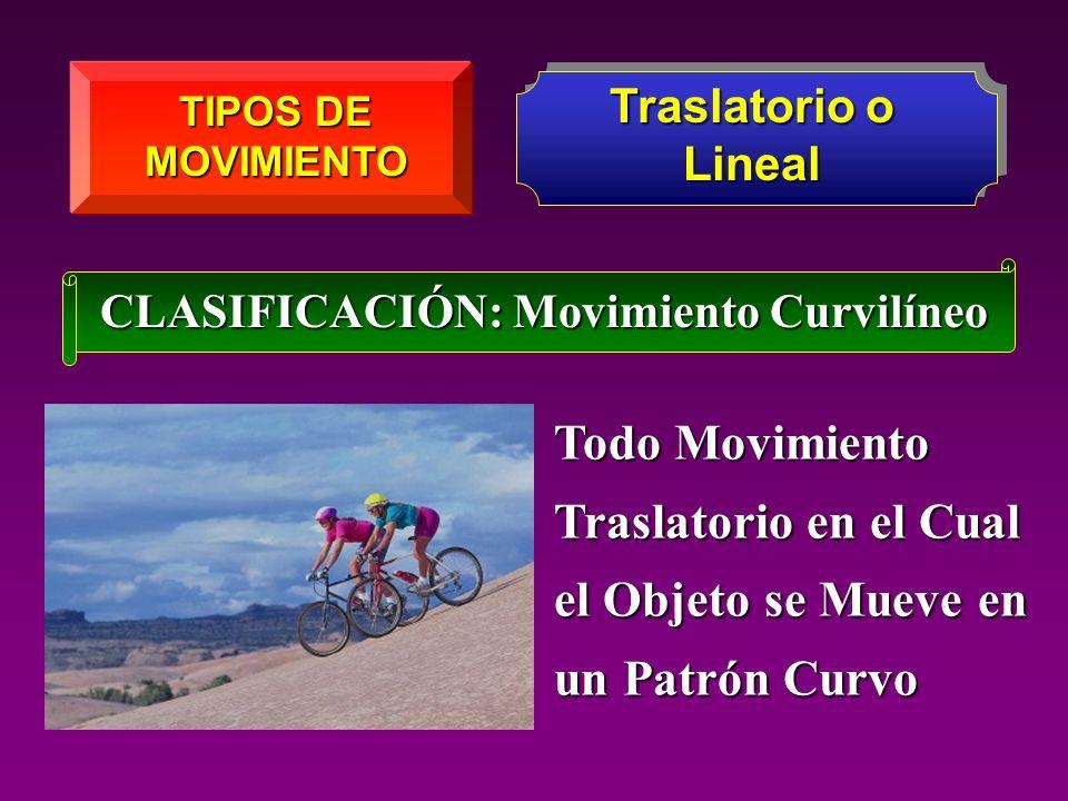 Traslatorio o Lineal TIPOS DE MOVIMIENTO. CLASIFICACIÓN: Movimiento Curvilíneo.