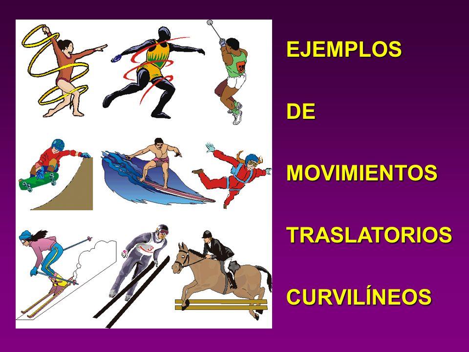 EJEMPLOS DE MOVIMIENTOS TRASLATORIOS CURVILÍNEOS