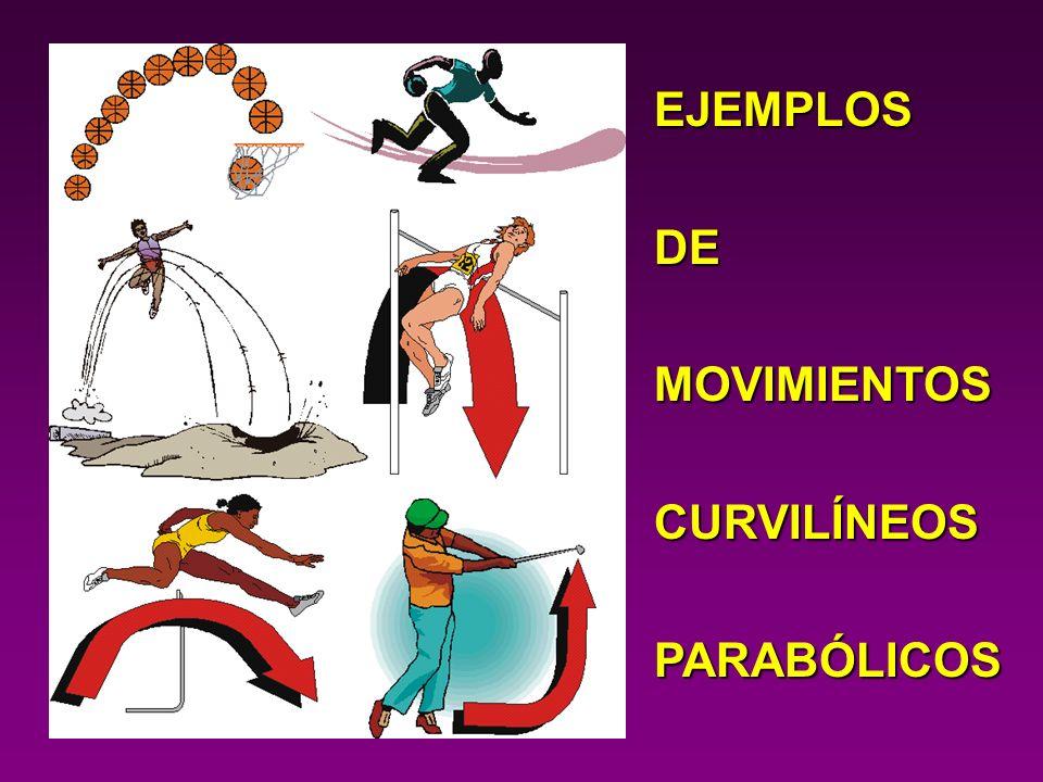 EJEMPLOS DE MOVIMIENTOS CURVILÍNEOS PARABÓLICOS