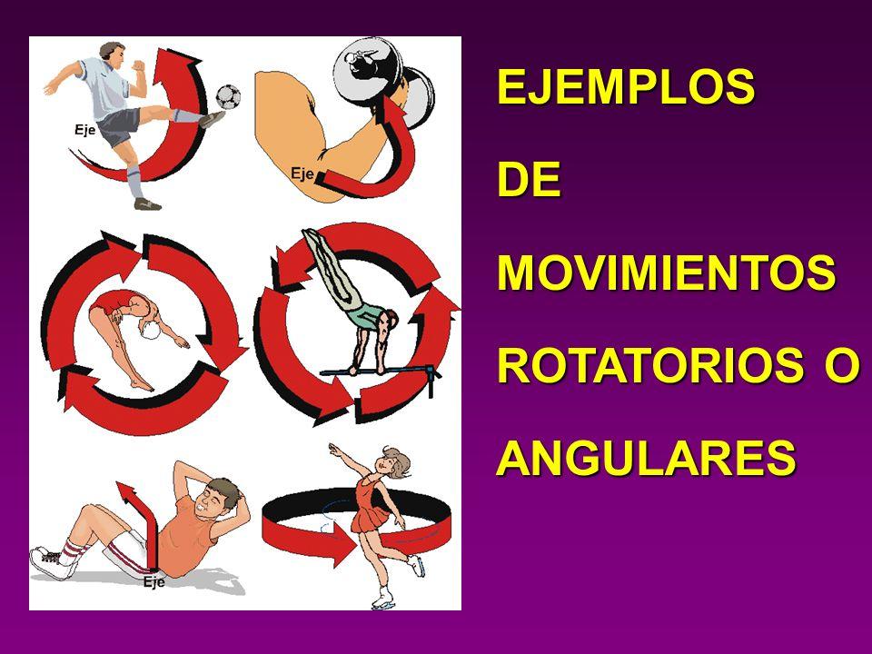 EJEMPLOS DE MOVIMIENTOS ROTATORIOS O ANGULARES