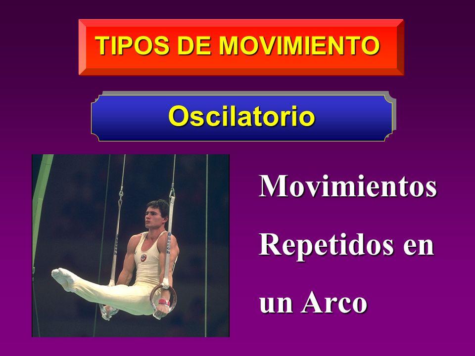 Movimientos Repetidos en un Arco