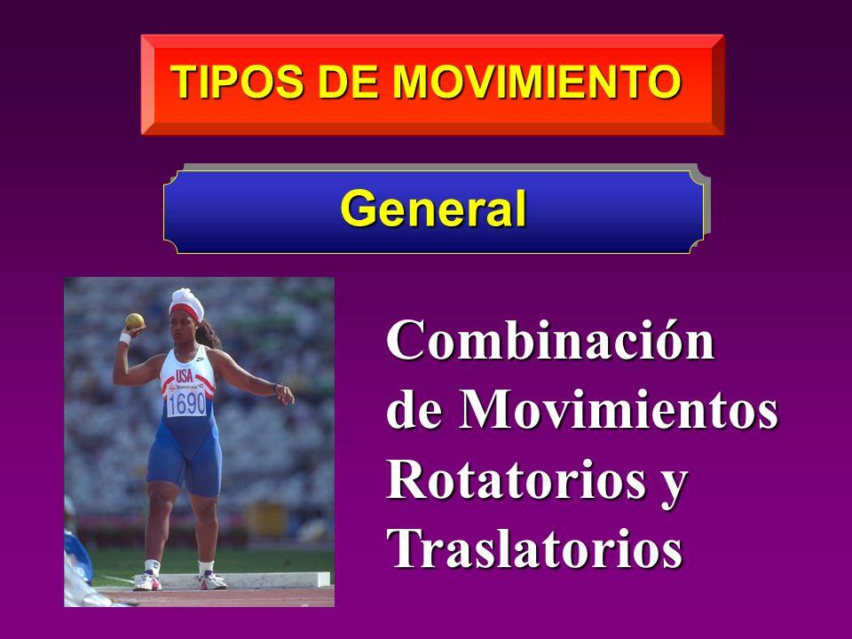 Combinación de Movimientos Rotatorios y Traslatorios
