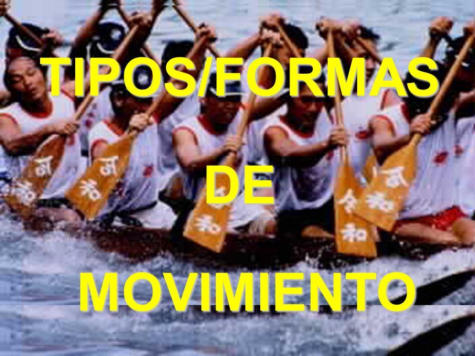 TIPOS/FORMAS DE MOVIMIENTO
