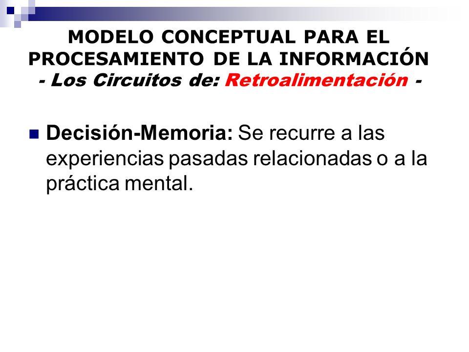 MODELO CONCEPTUAL PARA EL PROCESAMIENTO DE LA INFORMACIÓN - Los Circuitos de: Retroalimentación -