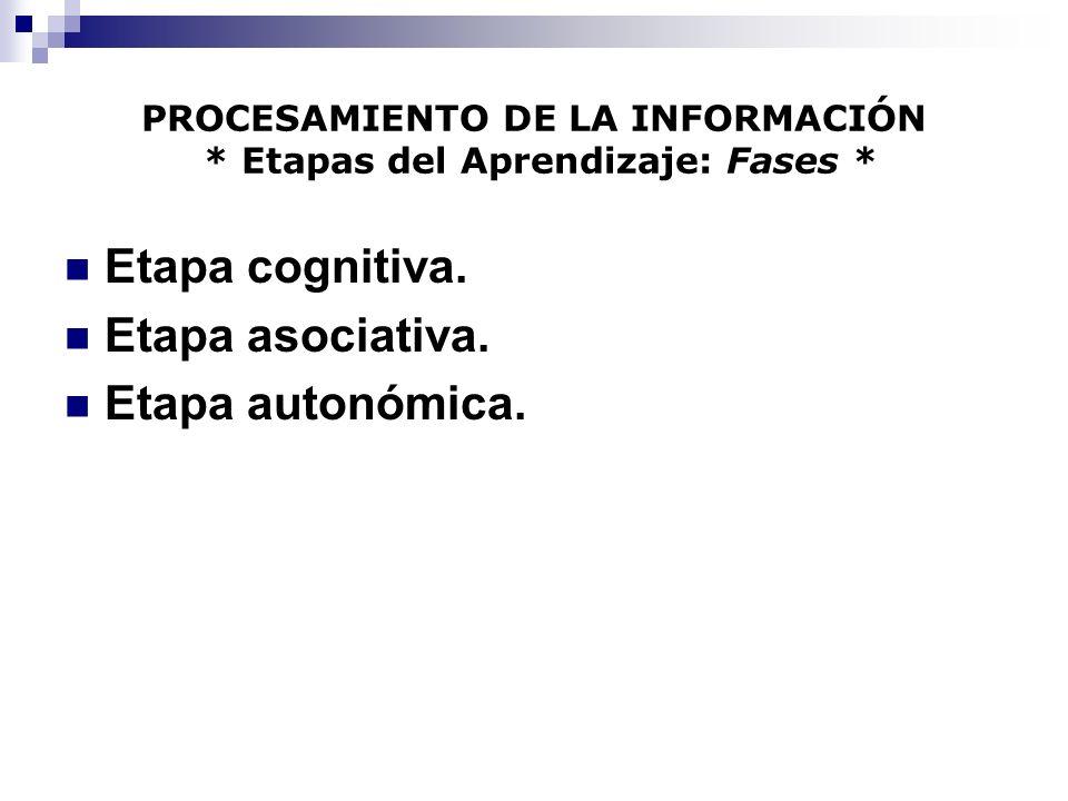 PROCESAMIENTO DE LA INFORMACIÓN * Etapas del Aprendizaje: Fases *