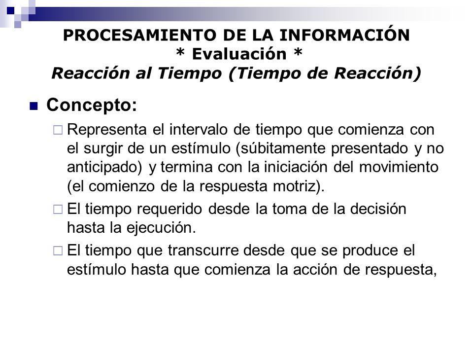 PROCESAMIENTO DE LA INFORMACIÓN. Evaluación