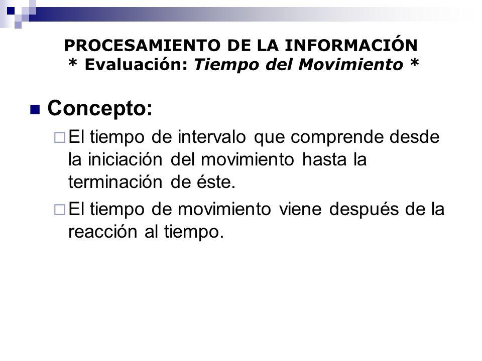 PROCESAMIENTO DE LA INFORMACIÓN * Evaluación: Tiempo del Movimiento *