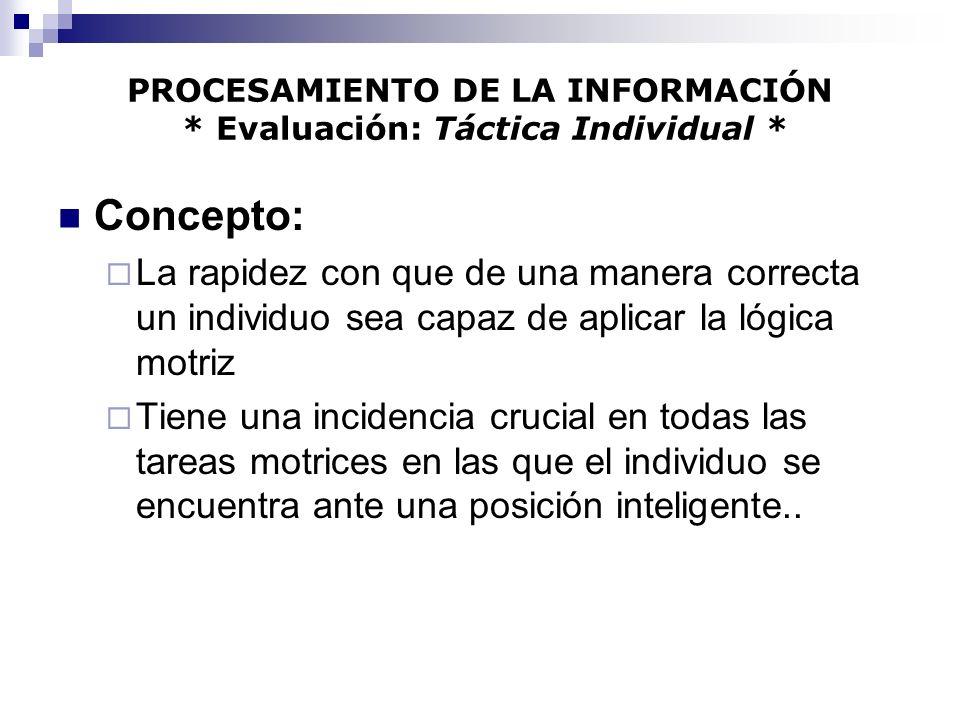PROCESAMIENTO DE LA INFORMACIÓN * Evaluación: Táctica Individual *