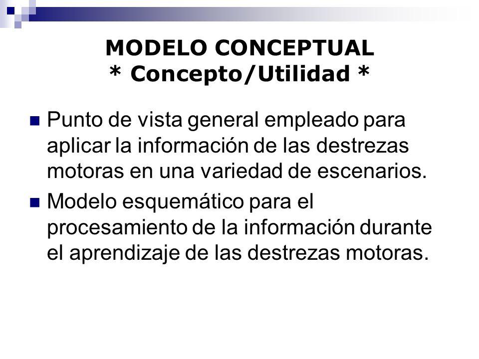 MODELO CONCEPTUAL * Concepto/Utilidad *