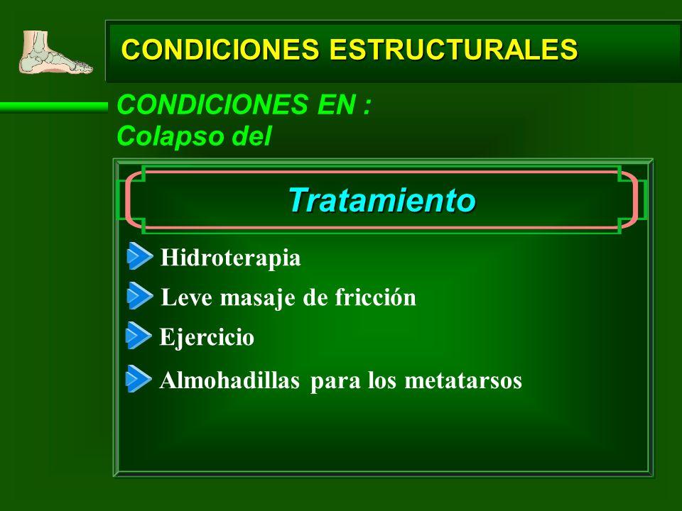 Tratamiento CONDICIONES ESTRUCTURALES CONDICIONES EN : Colapso del