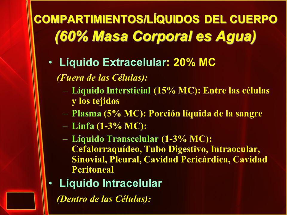 COMPARTIMIENTOS/LÍQUIDOS DEL CUERPO (60% Masa Corporal es Agua)