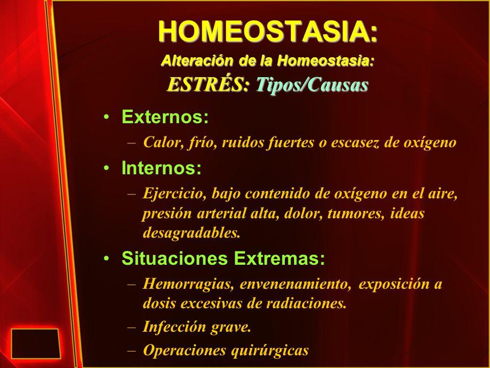 HOMEOSTASIA: Alteración de la Homeostasia: ESTRÉS: Tipos/Causas