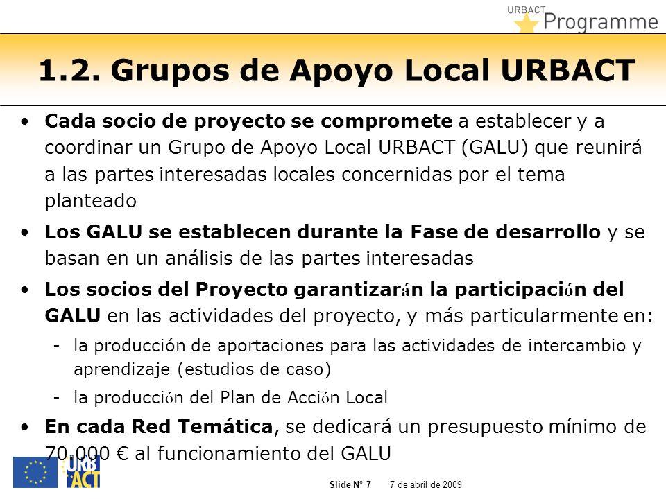 1.2. Grupos de Apoyo Local URBACT