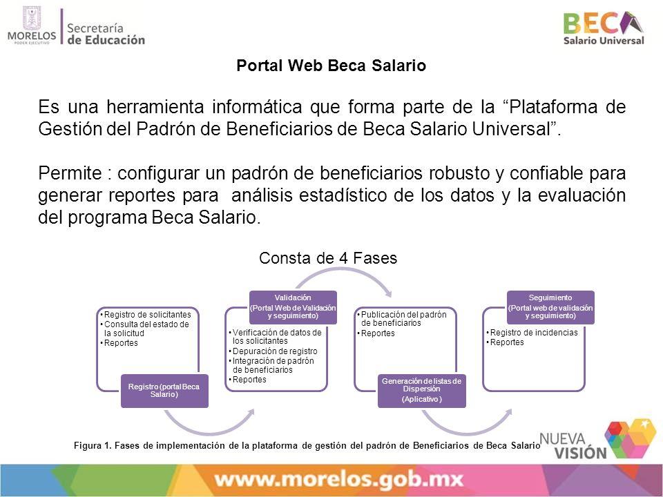 Portal Web Beca Salario
