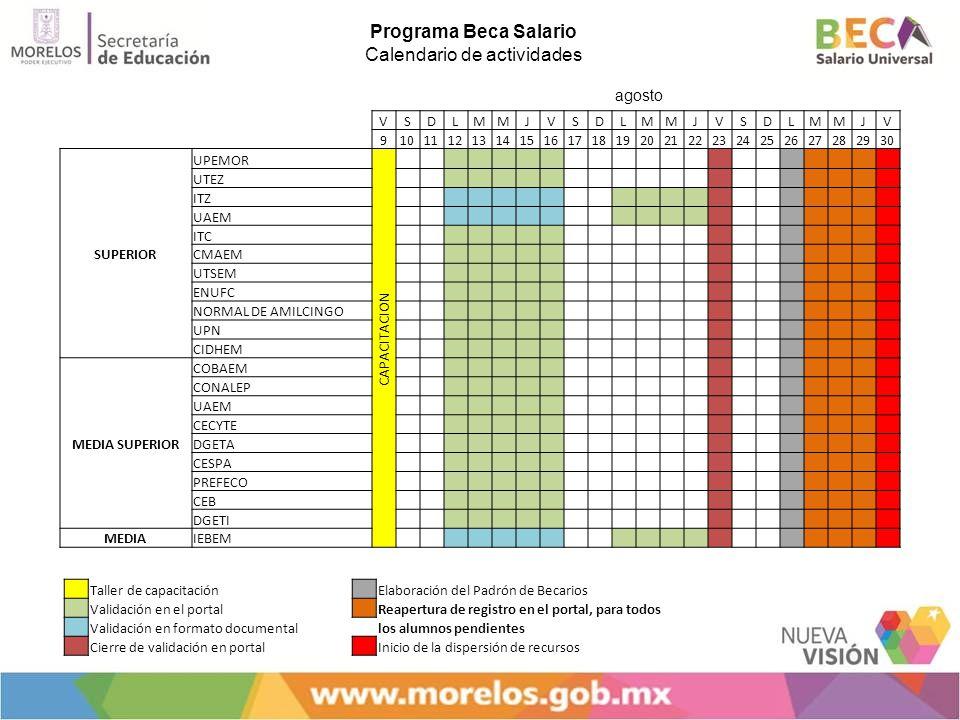 Programa Beca Salario Calendario de actividades
