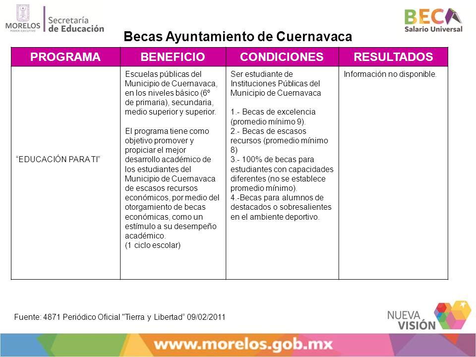 Becas Ayuntamiento de Cuernavaca