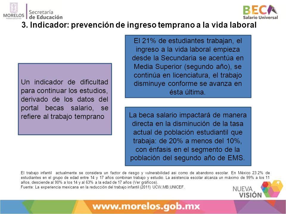 3. Indicador: prevención de ingreso temprano a la vida laboral