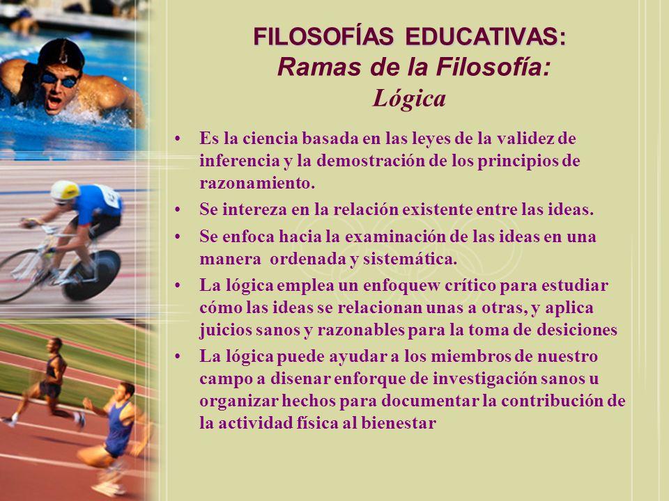 FILOSOFÍAS EDUCATIVAS: Ramas de la Filosofía: Lógica