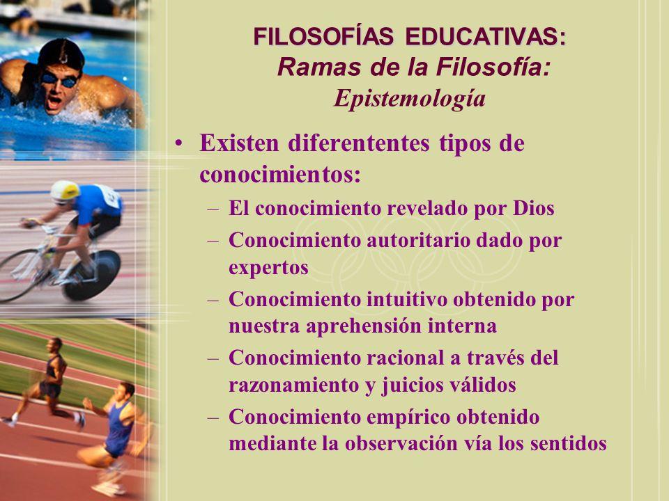 FILOSOFÍAS EDUCATIVAS: Ramas de la Filosofía: Epistemología