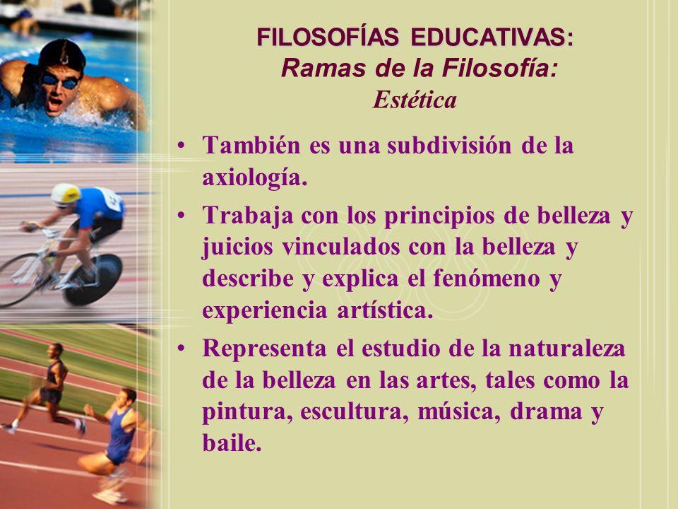 FILOSOFÍAS EDUCATIVAS: Ramas de la Filosofía: Estética