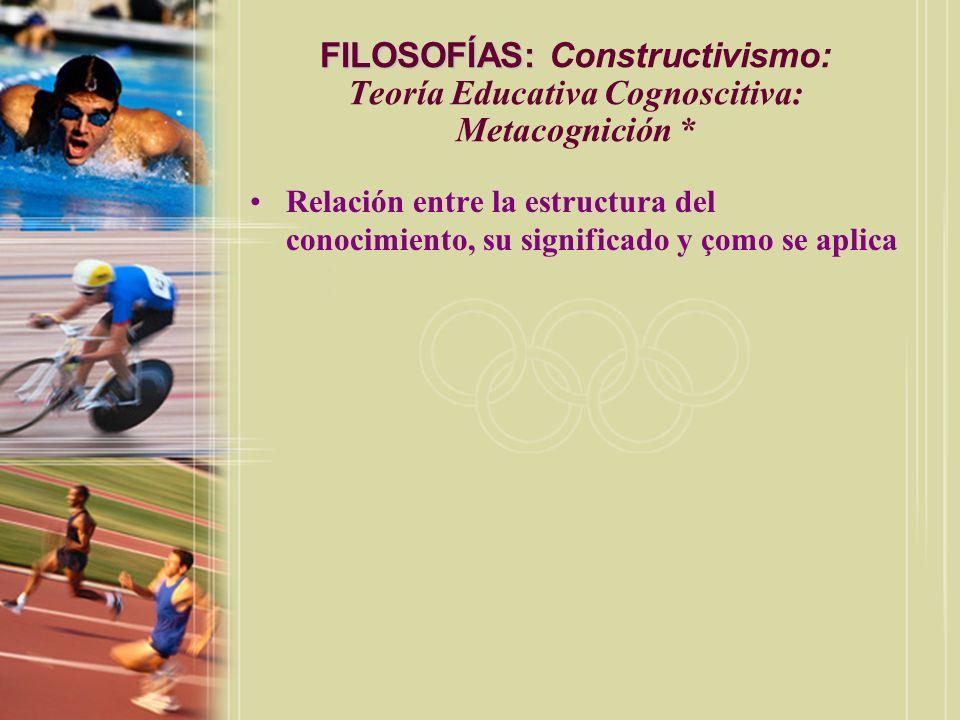 FILOSOFÍAS: Constructivismo: Teoría Educativa Cognoscitiva: Metacognición *