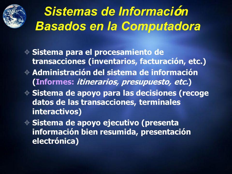 Sistemas de Información Basados en la Computadora