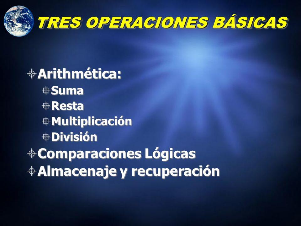 TRES OPERACIONES BÁSICAS