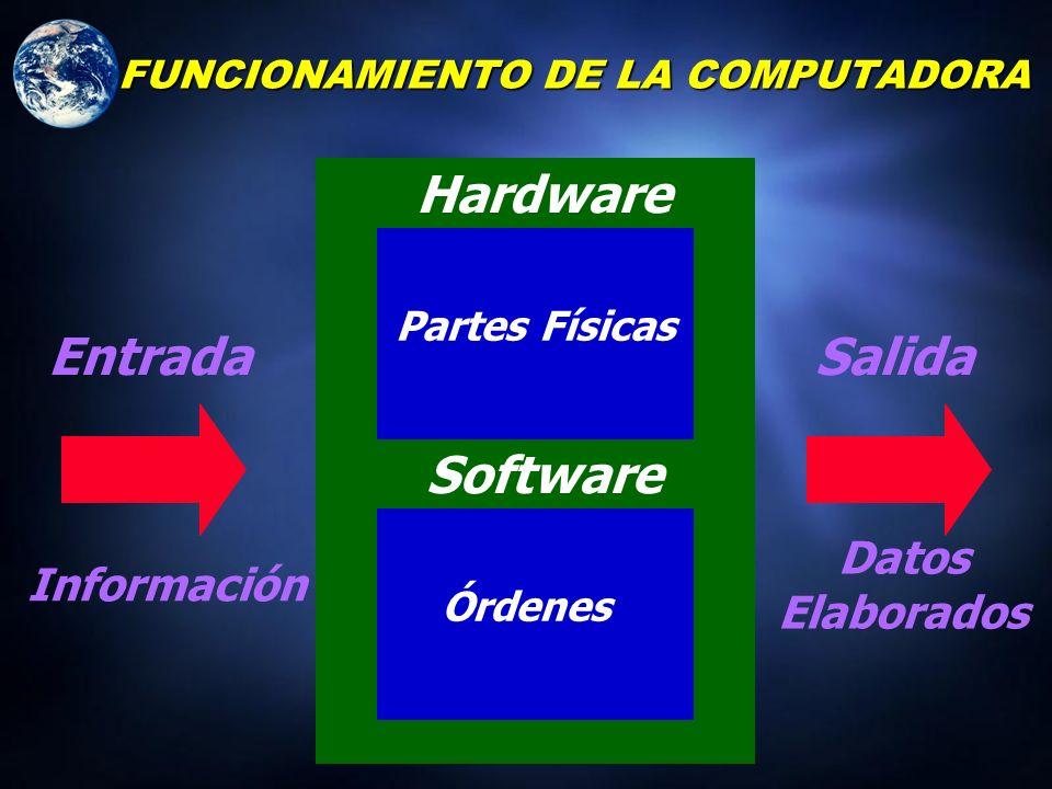 FUNCIONAMIENTO DE LA COMPUTADORA