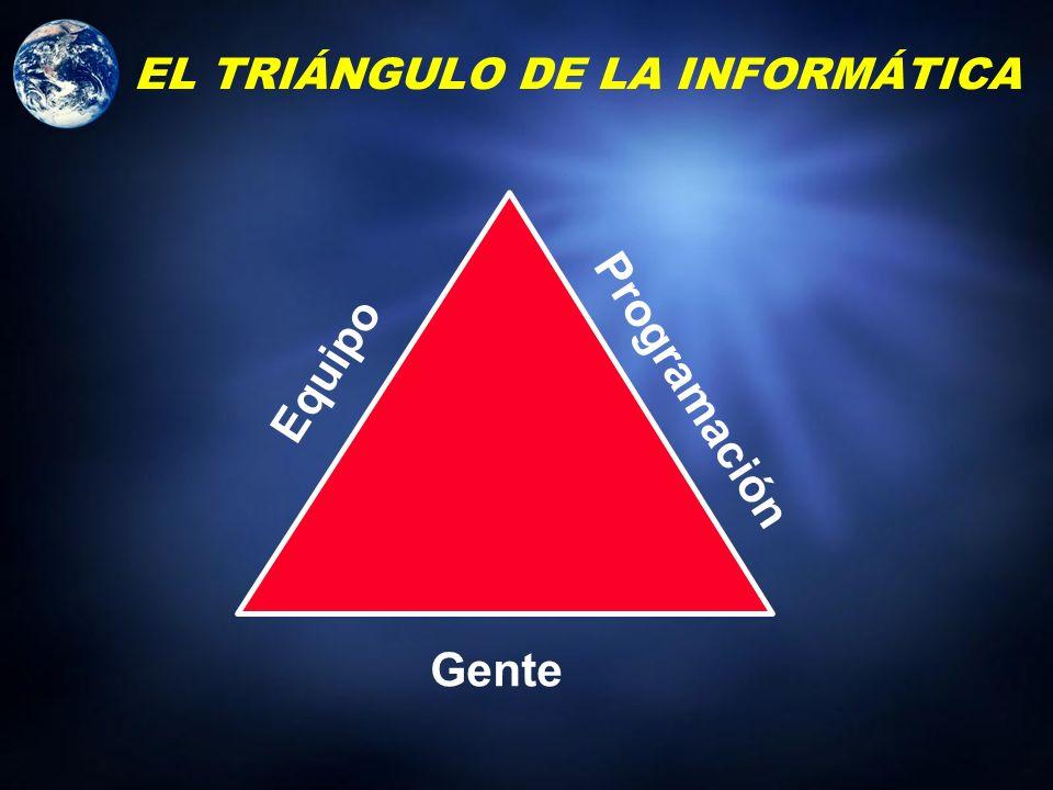 EL TRIÁNGULO DE LA INFORMÁTICA