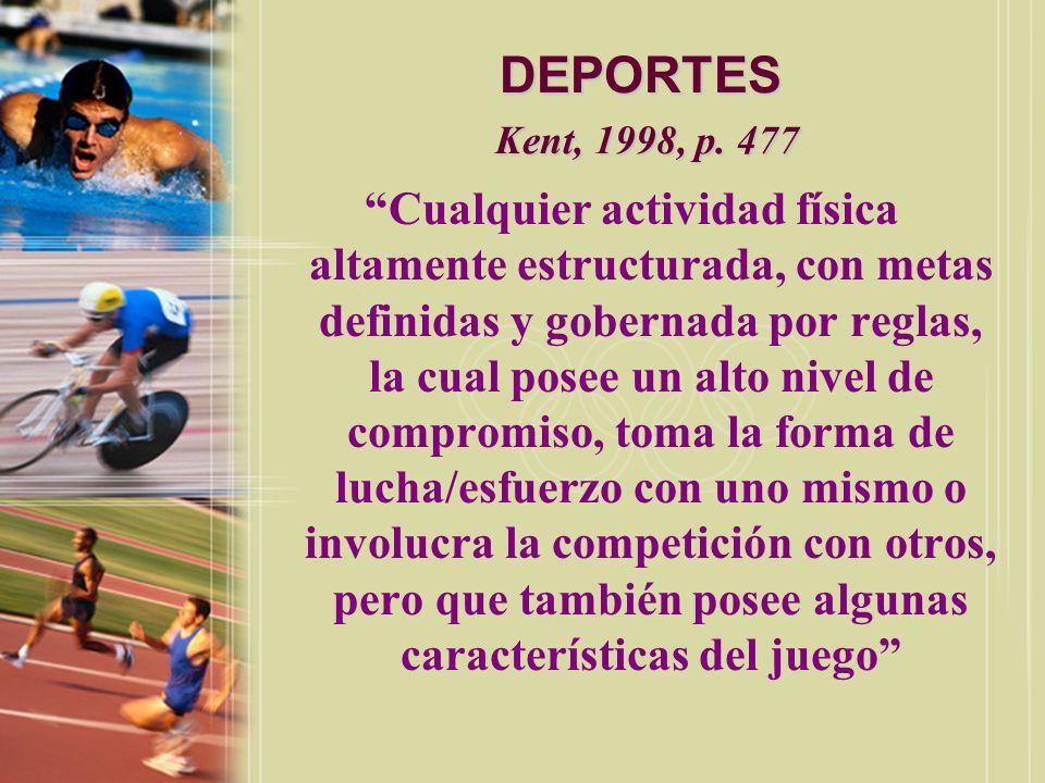 DEPORTES Kent, 1998, p. 477