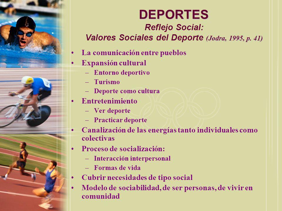 DEPORTES Reflejo Social: Valores Sociales del Deporte (Jodra, 1995, p