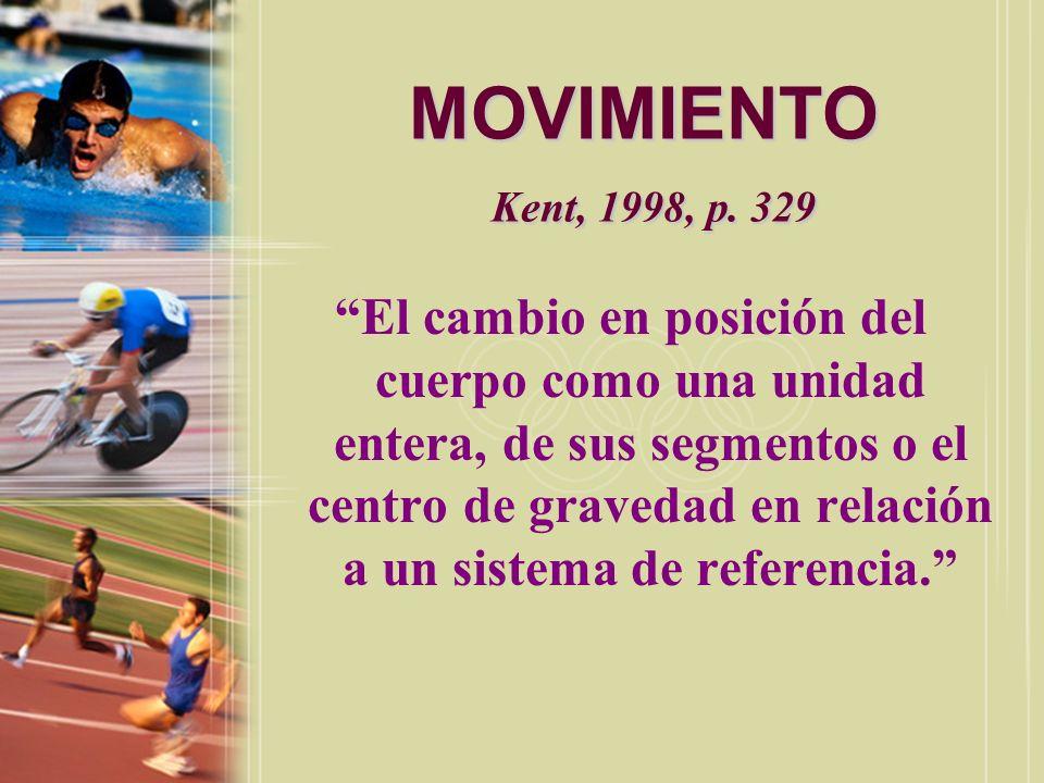 MOVIMIENTO Kent, 1998, p. 329