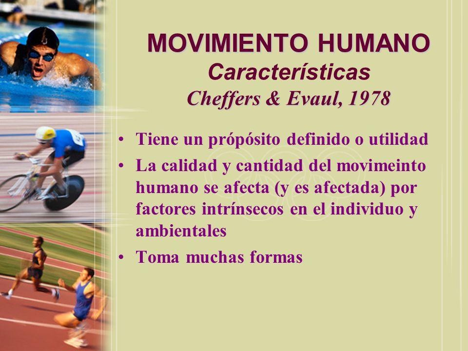 MOVIMIENTO HUMANO Características Cheffers & Evaul, 1978