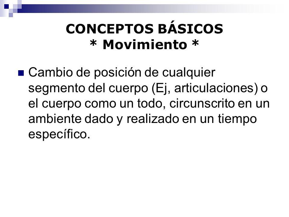 CONCEPTOS BÁSICOS * Movimiento *