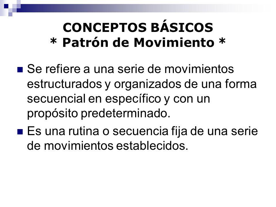 CONCEPTOS BÁSICOS * Patrón de Movimiento *