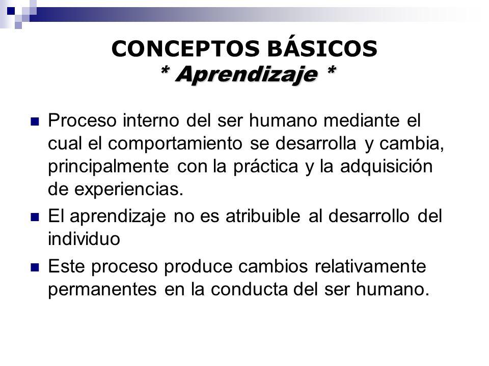 CONCEPTOS BÁSICOS * Aprendizaje *
