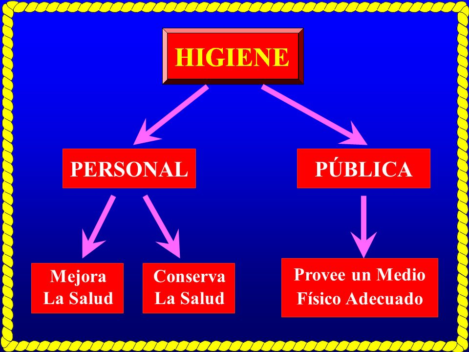 PERSONAL PÚBLICA Mejora La Salud Conserva La Salud Provee un Medio