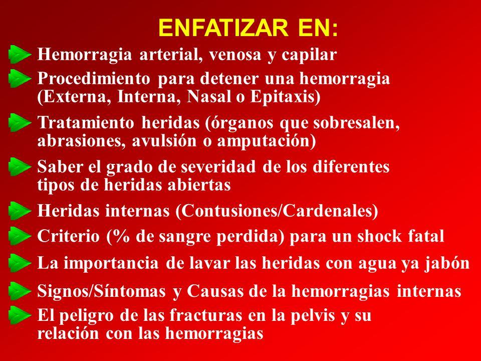 ENFATIZAR EN: Hemorragia arterial, venosa y capilar