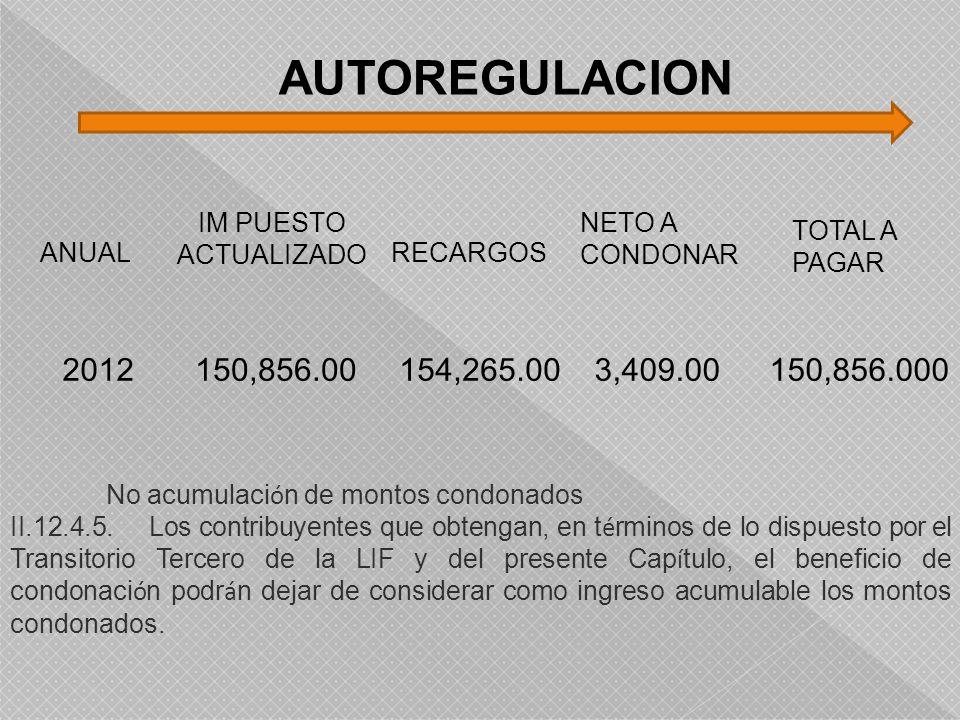 AUTOREGULACION IM PUESTO ACTUALIZADO. NETO A. CONDONAR. TOTAL A. PAGAR. ANUAL. RECARGOS. 2012.